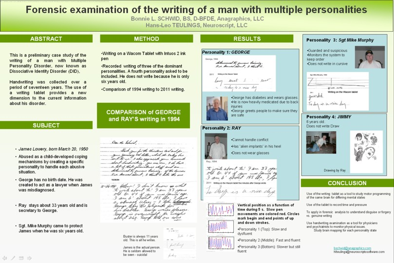 Forensic examination of the writing of a man with multiple personalities
